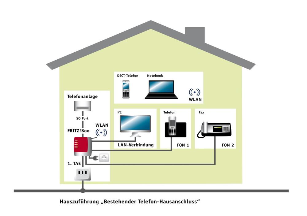 stadtwerke stein breitband internet telefonie. Black Bedroom Furniture Sets. Home Design Ideas